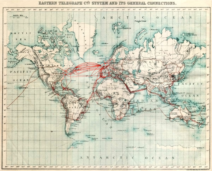 Eastern Telegraph Cables, 1901. Public Domain