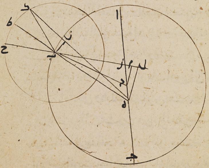 نفس المخطط كما في الصورة أعلاه، من نسخة إسحاق/ ثابت لكتاب المجسطي. Add. MS 7475، ص. ١٤٨و