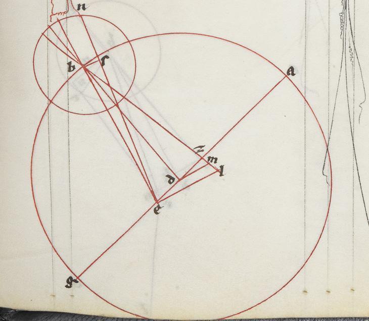 مخطط من ترجمة جيرارد الكريموني اللاتينية لكتاب المجسطي. المكتبة البريطانية، Burney MS 275، ص. ٥٣٣و (أوائل القرن الرابع عشر)