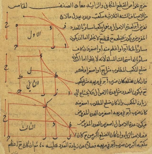 مقتبس من ورقة من مقالة في الجبر لعمر الخيامي. IO Islamic 1270, ff 48r-56r. ص. ٥٣ظ
