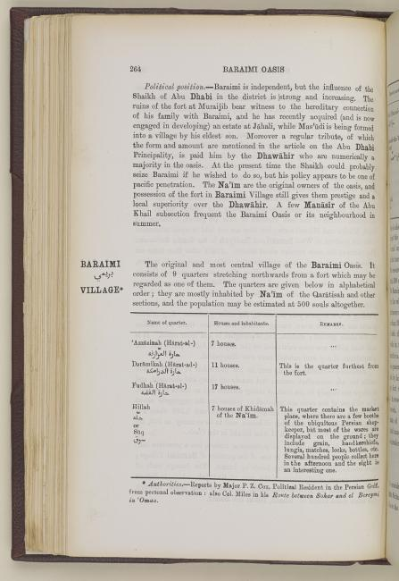 The entry for 'Baraimi Village' in the geographical section of Lorimer's Gazetteer. IOR/L/PS/20/C91/4, p. 264