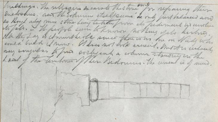 A page from Lewis Pelly's handwritten draft journal of his journey from Kuwait to Riyadh in 1865. Mss Eur F126/57 f. 15v