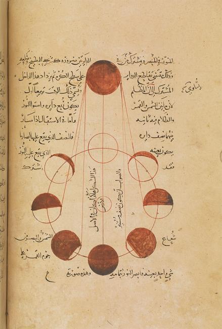رسم إيضاحي لأطوار القمر في كتاب التفهيم للبيروني. Or. 8349، ص. ٣١ظ
