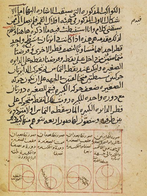 Naṣīr al-Dīn al-Ṭūsī's (d. 1274) Kitāb al-tadhkirah fī al-hay'ah builds upon the astronomy of Ptolemy, but also criticises and improves it. Or. 11209, f. 32v