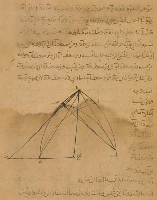 نظرية القطّاع في كتاب مانالاوس في الأشكال الكرية. Or 13127، ص. ٣٩و