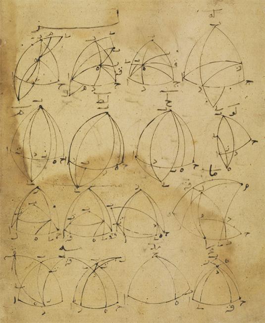 أشكال من ترجمة أطروحة مانالاوس السكندري عن الأشكال الكرية. Or 13127، ص. ٥٣ظ