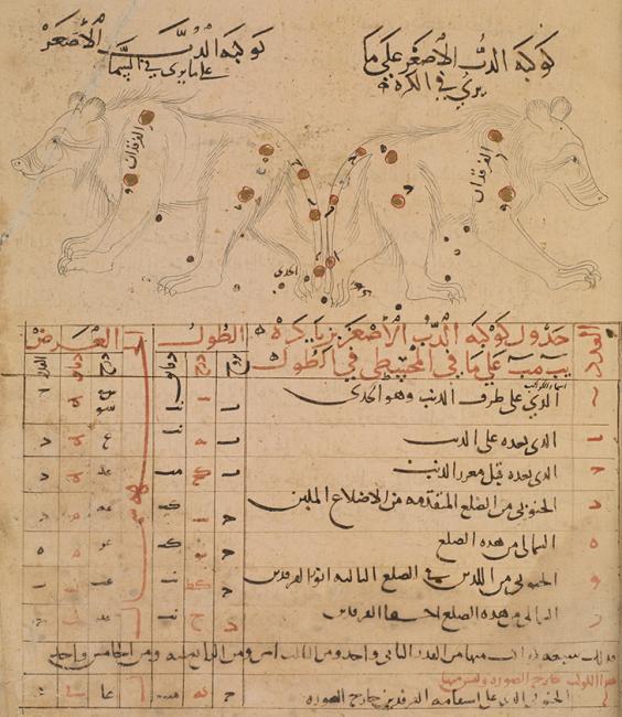 رسم للأبراج وإحداثيات النجوم التي أُعيد حسابها، من كتاب صور الكواكب الثابتة للكاتب عبد الرحمن بن عمرالصوفي. Or 5323، ص. ٧و