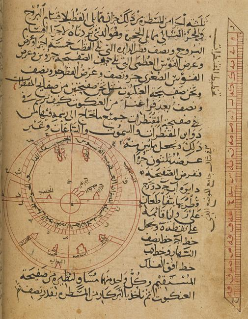 A page of the treatise on the plane astrolabe by Aḥmad ibn Muḥammad al-Farghānī. Or 5479, ff 37v-85r, f. 71v