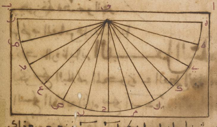 Diagram of a equatorial sundial from Ibn al-Raqqām's Risālah fī 'ilm al-ẓilāl. Or 9587, f. 15v