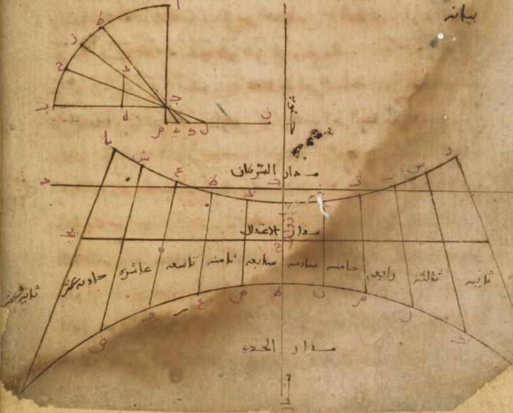 Diagram of a horizontal sundial from Ibn al-Raqqām's Risālah fī 'ilm al-ẓilāl. Or 9587, f. 29v