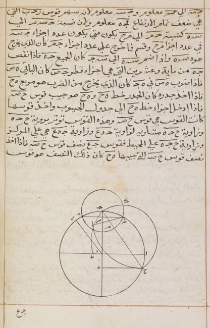 A diagram from one of Sloane's Arabic manuscripts on the subject of geometry. Sloane MS 3034, f. 5v