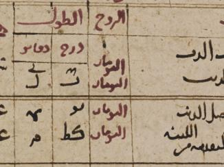 The Arabic Translations of Ptolemy's Almagest